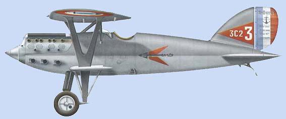 Nieuport 624